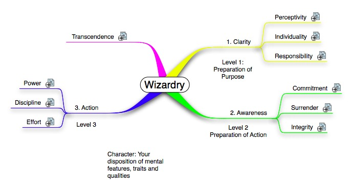 wizardry-map1